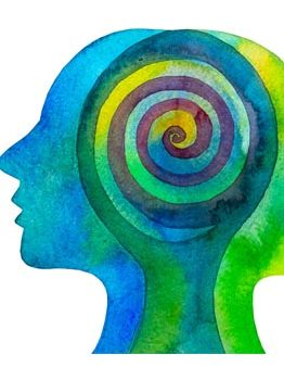 Learning Mindfulness techniques – Unified Mindfulness Approach