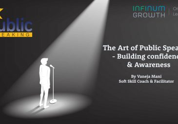 The Art of Public Speaking – Building Confidence & Awareness